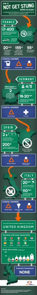 funny European driving laws
